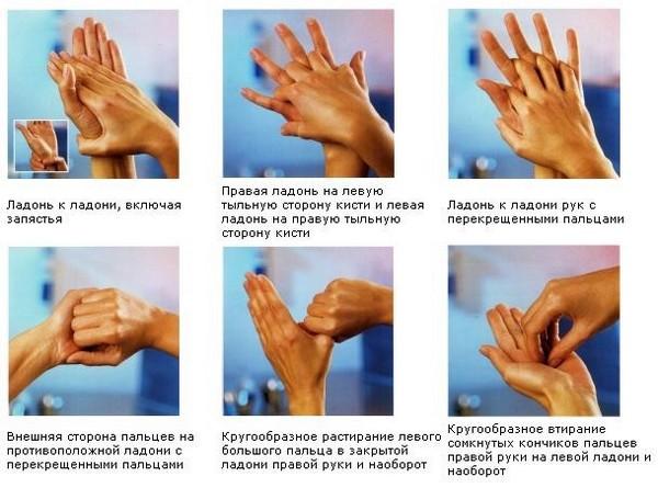 Обработка рук акушера